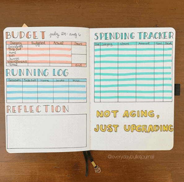 an open notebook with colorful writing